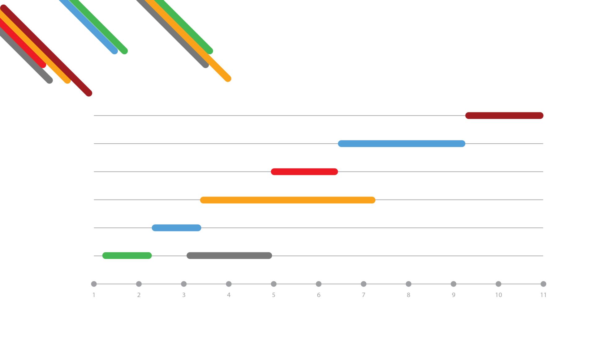 ferramentas de gestao Gantt-Chart